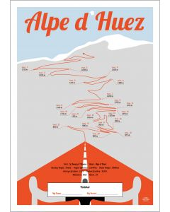 Finisher-Poster Alpe d'Huez