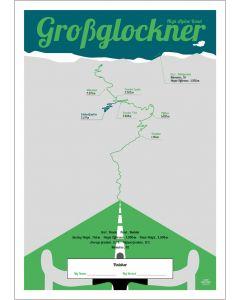 Finisher-Poster Großglockner
