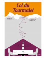 Finisher-Poster Col du Tourmalet
